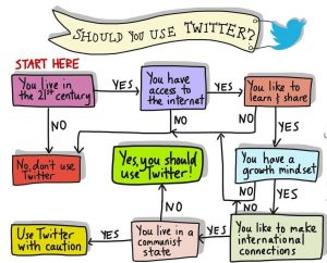 use twitter?