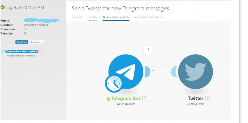 Tweet it bot